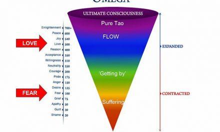 Skala emocionalnih vibracija: Strah je 100, a prosvjetljenje 700 Hz !